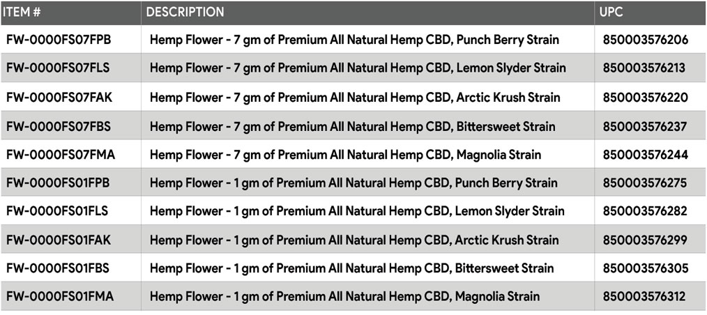 CBD-flower_product-table